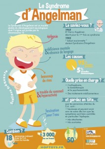 INFOGRAPHIE-SYNDROME-ANGELMAN-2-copie